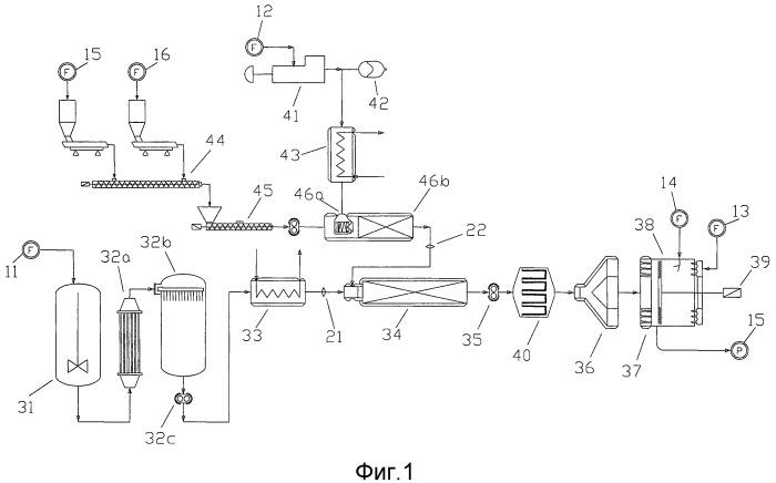 Способ непрерывного получения вспениваемых гранул на основе термопластичных полимеров и частицы полимерной композиции, получаемые таким способом