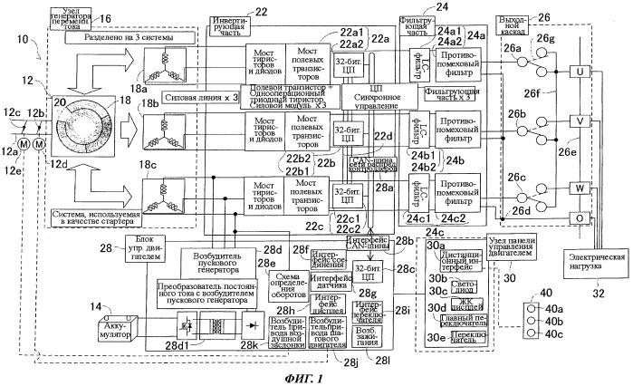 Управляющее устройство обеспечения параллельной работы для инверторного генератора