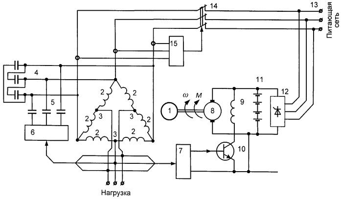 Система бесперебойного и гарантированного электроснабжения для наиболее ответственных потребителей электроэнергии