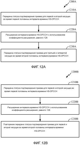 Сигнализирование подтверждения приема 4с-hsdpa