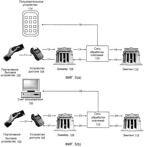 Система и способ для обработки чеков платежей по платежным транзакциям