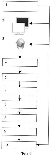 Способ и устройство распознавания рельефности изображения лица