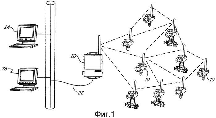 Улучшенное обслуживание беспроводных полевых устройств