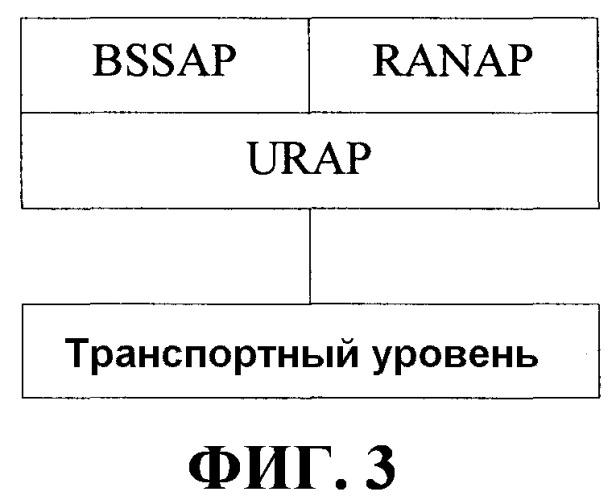 Способ и устройство для обработки данных интерфейса