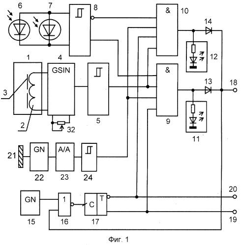 Адаптивный датчик идентификации и контроля положения нагретых неметаллических и ненагретых неметаллических изделий
