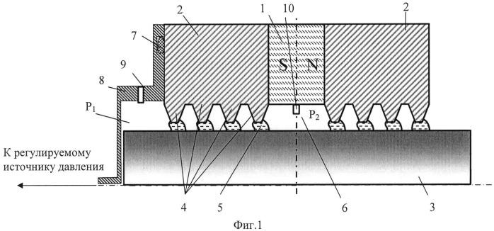 Способ неразрушающего контроля максимальной удерживающей способности магнитожидкостной системы герметизации и устройство для его реализации (варианты)
