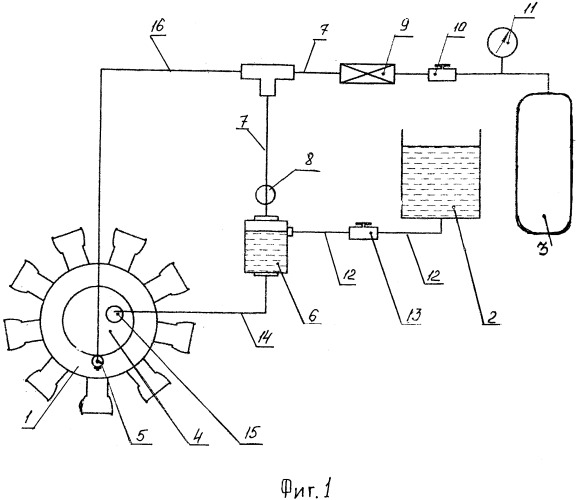 Автоматизированный способ и система запуска авиационного звездообразного поршневого двигателя