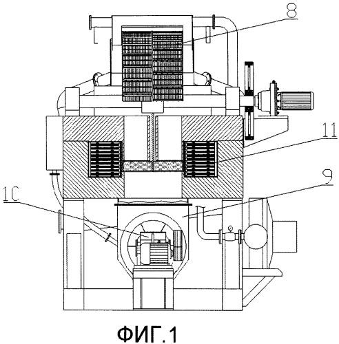 Вертикальный кольцевой высокоградиентный магнитный сепаратор
