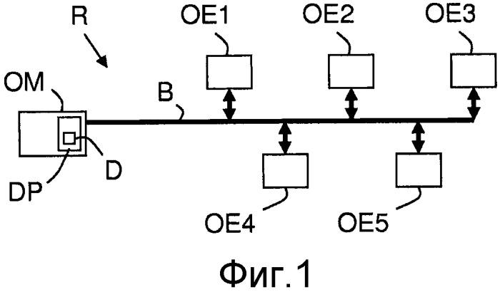 Способ и устройство контроля активации подчиненных блоков сети lin посредством анализа причин активации