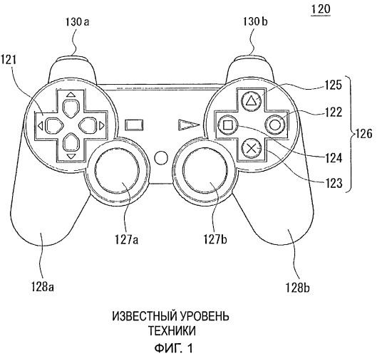 Способ и устройство компактного графического интерфейса пользователя