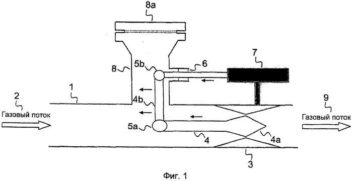 Устройство для воздействия на поток в соединительной трубе реактор газификации угля/газоохладитель