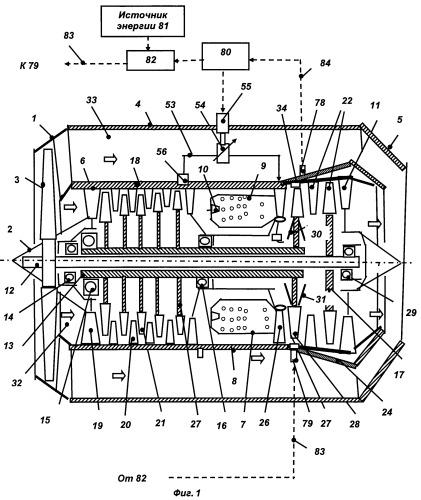 Турбина газотурбинного двигателя и способ регулирования радиального зазора в турбине