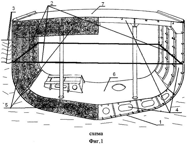 Способ обеспечения плавучести судна