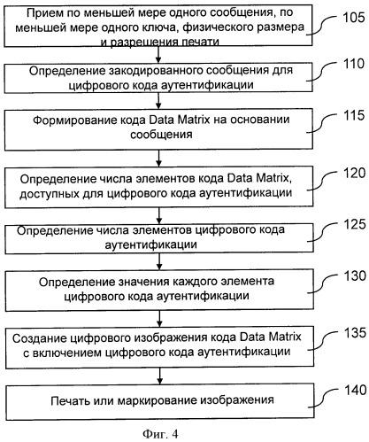 Платформа клапана-регулятора расхода