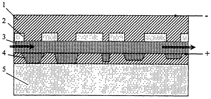 Способ изготовления печатных плат из фольгированных диэлектриков