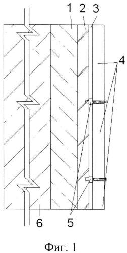 Крепь вертикального ствола