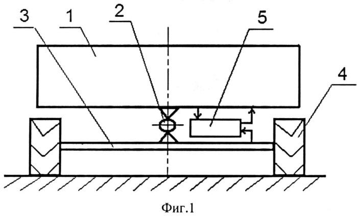 Устройство стабилизации кузова транспортного средства