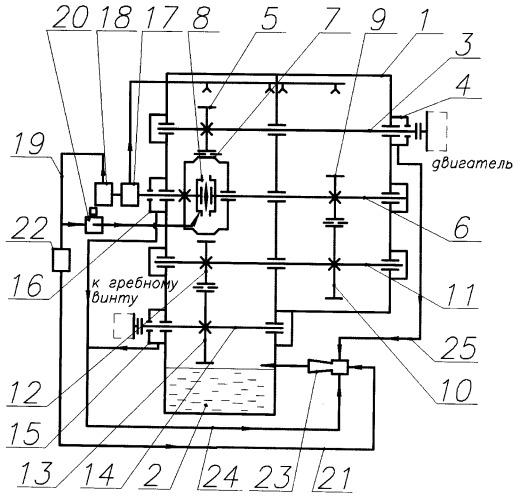Зубчатый редуктор с системой уплотнений валов и фрикционной муфтой с гидравлическим управлением