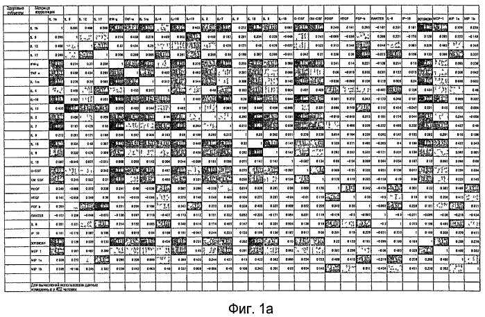 Индикатор биологической нагрузки и способ измерения биологической нагрузки