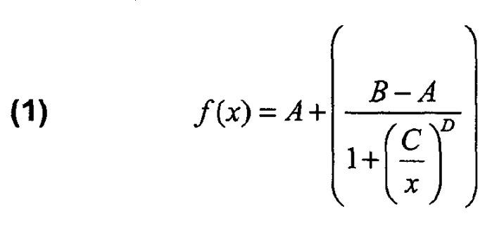 Способы определения эффективности лиганда натрий-протонного антипортера
