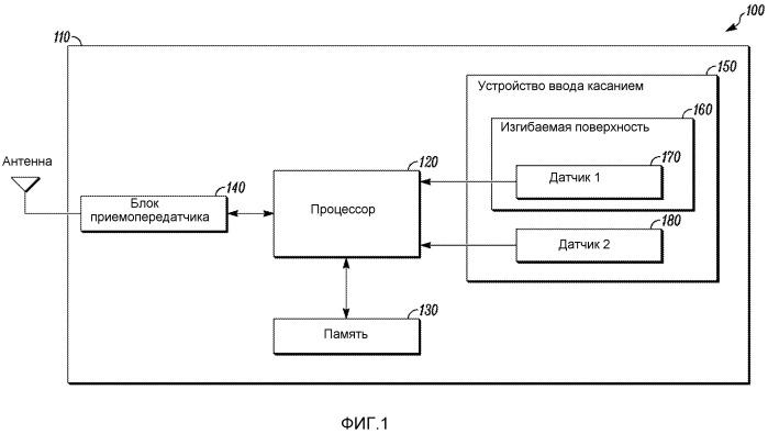 Тактильный пользовательский интерфейс для электронного устройства