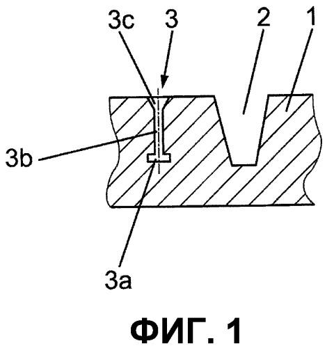 Способ и устройство для активирования системы сцепления шипов противоскольжения