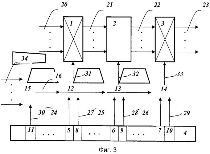 Способ и аппаратура для обеспечения поддержки альтернативных вычислений в реконфигурируемых системах-на-кристалле