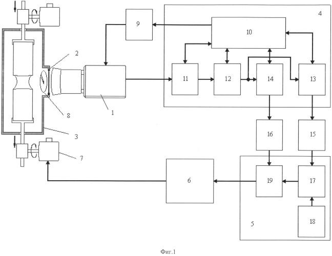 Способ выращивания монокристаллов методом бестигельной зонной плавки и устройство для его осуществления