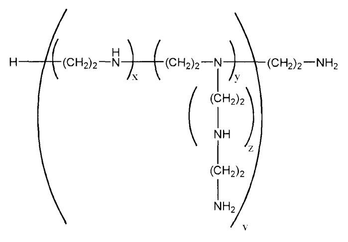 Применение полиэтилениминов как добавки в водных суспензиях материалов, включающих карбонат кальция