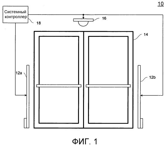 Система и способ для обнаружения экранирования маркера электронной системы наблюдения за перемещением предметов