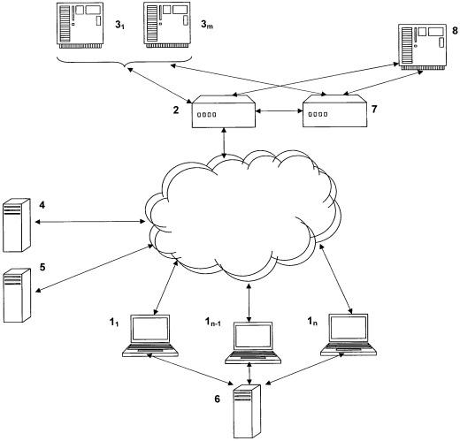 Способ защищенного распространения мультимедийной информации посредством развертывания децентрализованной сети типа peer-to-peer и децентрализованная сеть для осуществления способа