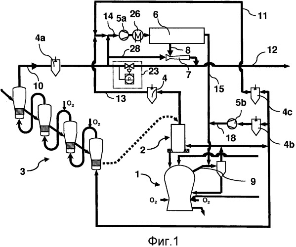 Способ и устройство для отделения газообразного компонента