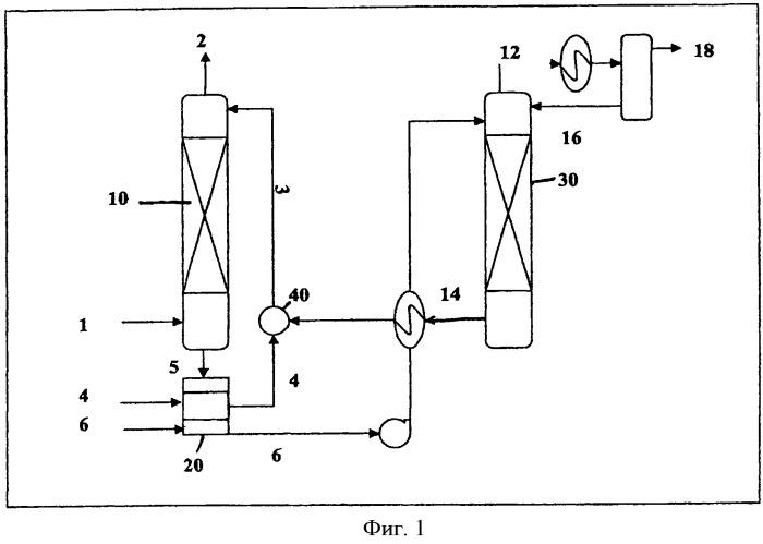 Способ и установка для нейтрализации кислотности газовых смесей