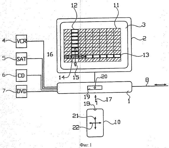 Блок дистанционного управления и способ дистанционного управления мультимедийными устройствами