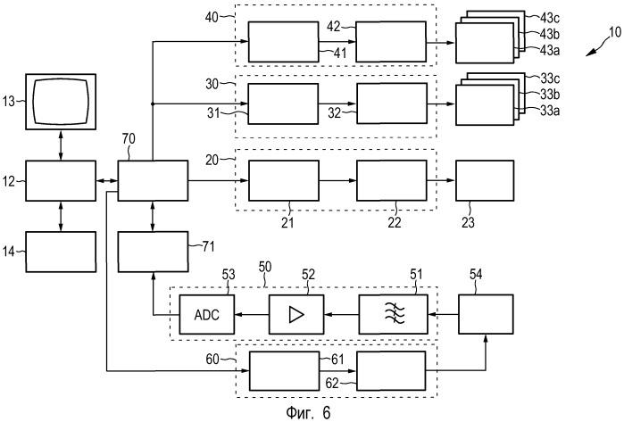 Устройство и способ для воздействия и/или обнаружения магнитных частиц и для магнитно-резонансной томографии