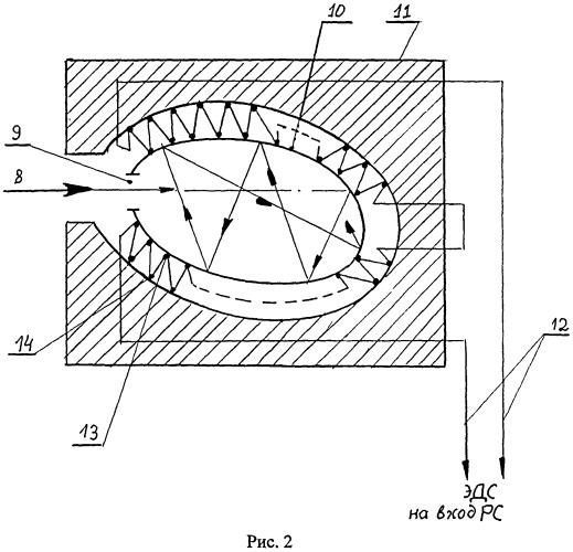 Фотоприемное устройство для измерения энергетических параметров вакуумного ультрафиолетового излучения