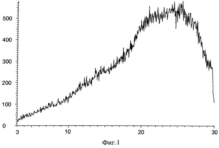 Кристаллические формы (r)-5-[3-хлор-4-(2, 3-дигидроксипропокси)бенз[z]илиден]-2-([z]-пропилимино)-3-о-толилтиазолидин-4-она