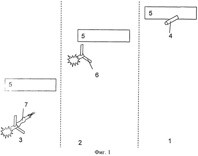 Способ применения тепловой ловушки