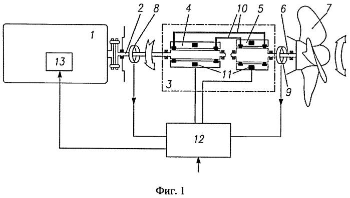 Судовая двигательно-движительная установка
