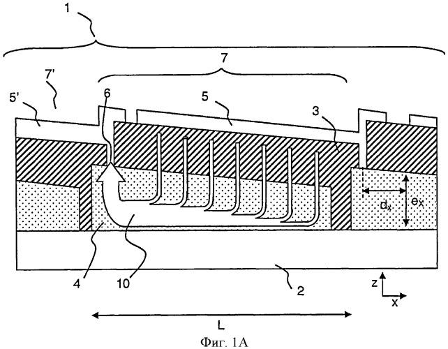 Фотогальванический модуль, содержащий прозрачный проводящий электрод переменной толщины и способы изготовления такого модуля