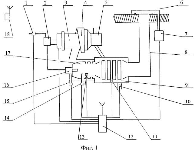 Устройство для автоматической подготовки силовой установки военной гусеничной машины к пуску