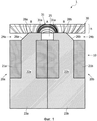 Система биосенсора для приведения в действие магнитных частиц