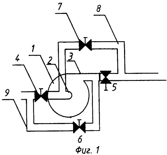 Способ дезинфекции систем приточной вентиляции и кондиционирования воздуха и вентиляционная система для осуществления способа