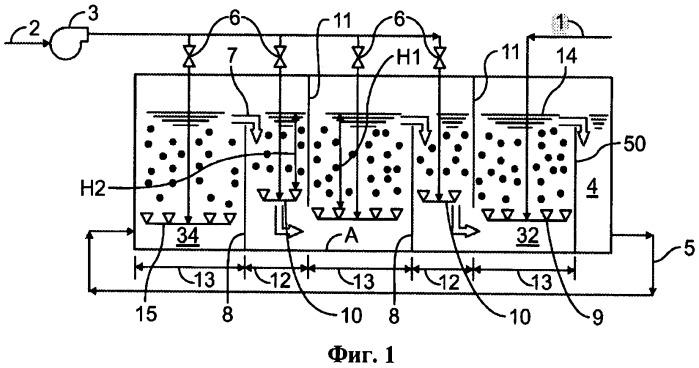 Способ и устройство управления потоком для непрерывного многозонового массообмена