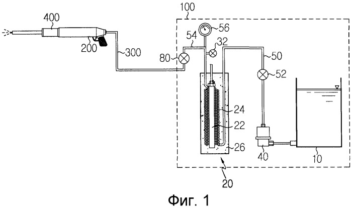 Устройство для стерилизации паром с дополнительным нагревающим средством