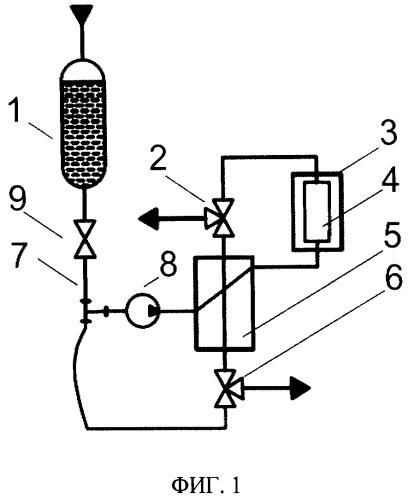 Способ непрерывной стерилизации жидкости и устройство для его осуществления