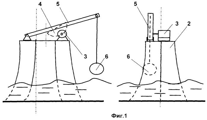 Электрогидросистема