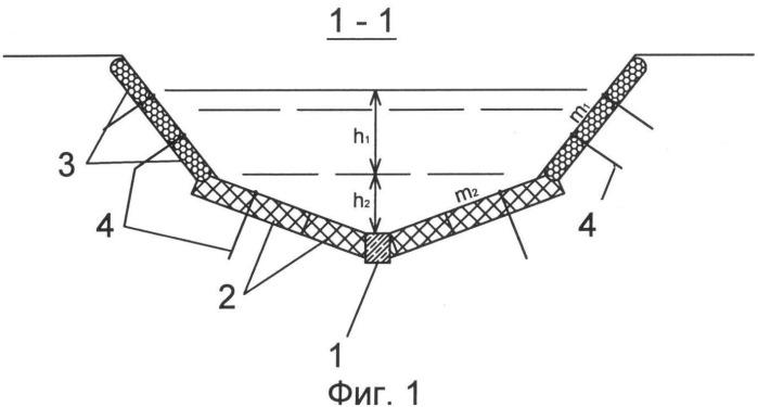 Водосбросной канал полигонального профиля с гибким креплением
