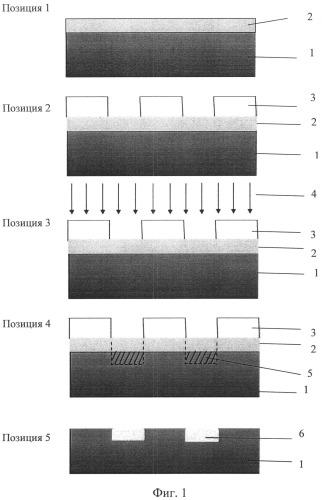 Способ получения структурированной поверхности полупроводников