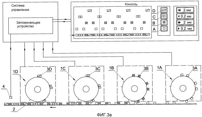 Способ установки взаимного расположения сегментов фильтра на несущем элементе группирующего блока в процессе изготовления многосегментных фильтров